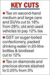 www.saltlake.in-lower-gst-for-more-items